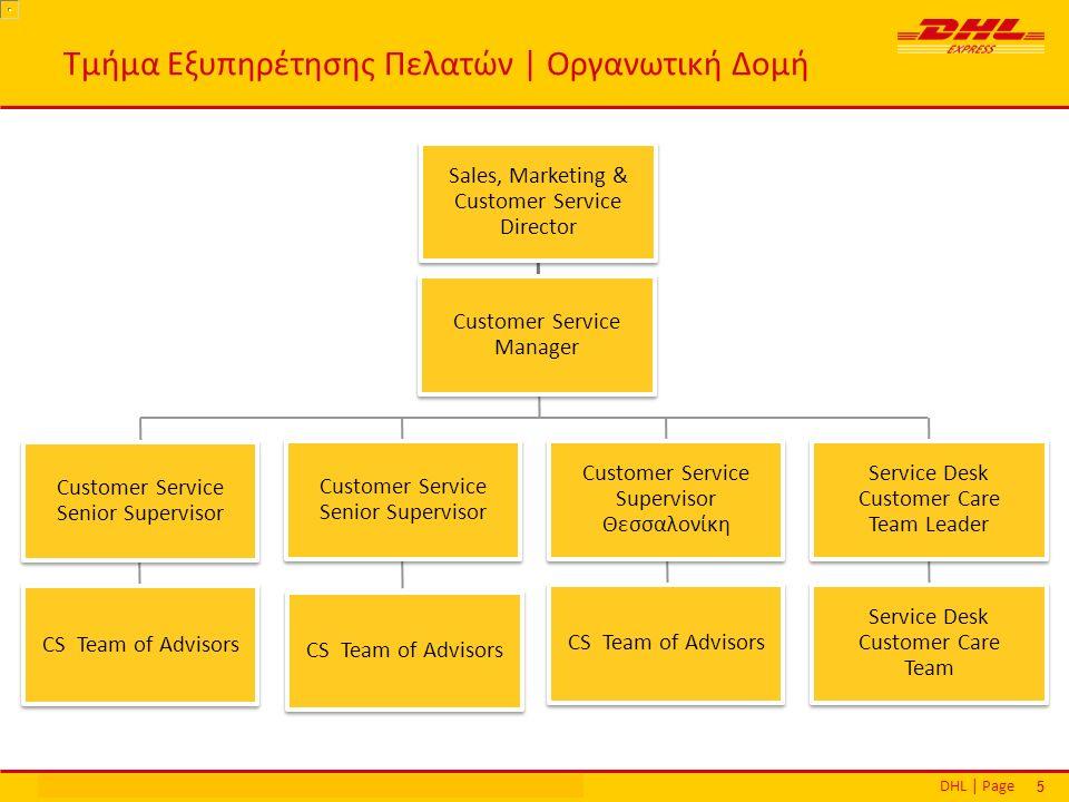 DHL   PageΕθνικά Βραβεία Εξυπηρέτησης Πελατών   Αθήνα   16 Δεκεμβρίου 2013 66 36 Certified International Specialists 2 CRΜ Εφαρμογές και Υψηλής Τεχνολογίας Τηλεφωνικό Κέντρο 2,500 Κλήσεις ανά Ημέρα 91 % σε 10 ΄΄ Επίπεδο Εξυπηρέτησης 1% Μη εξυπηρετούμενων κλήσεων 55 Διεθνείς Διαδικασίες Το Τμήμα Εξυπηρέτησης Πελατών σε αριθμούς
