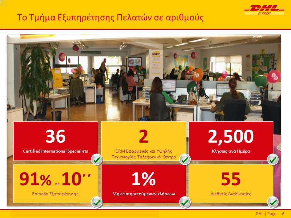DHL | PageΕθνικά Βραβεία Εξυπηρέτησης Πελατών | Αθήνα | 16 Δεκεμβρίου 2013 66 36 Certified International Specialists 2 CRΜ Εφαρμογές και Υψηλής Τεχνολογίας Τηλεφωνικό Κέντρο 2,500 Κλήσεις ανά Ημέρα 91 % σε 10 ΄΄ Επίπεδο Εξυπηρέτησης 1% Μη εξυπηρετούμενων κλήσεων 55 Διεθνείς Διαδικασίες Το Τμήμα Εξυπηρέτησης Πελατών σε αριθμούς