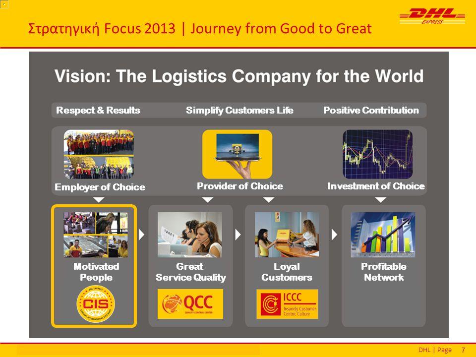 DHL | PageΕθνικά Βραβεία Εξυπηρέτησης Πελατών | Αθήνα | 16 Δεκεμβρίου 2013 77 Στρατηγική Focus 2013 | Journey from Good to Great Motivated People Grea