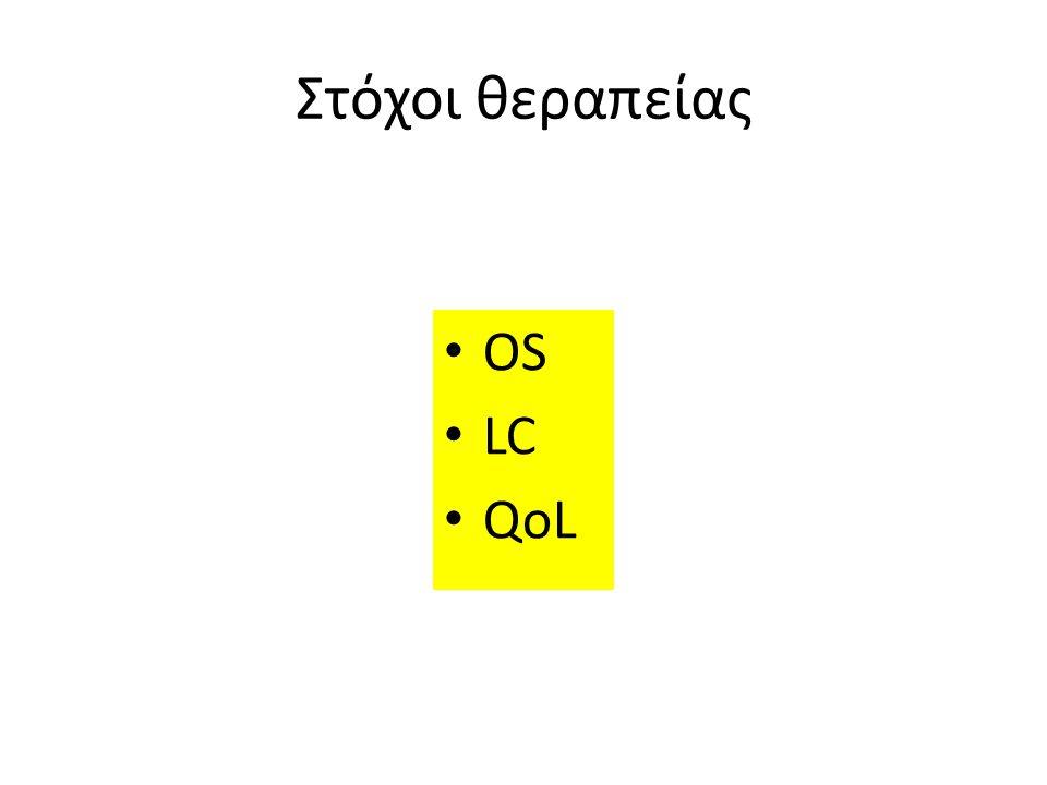 Στόχοι θεραπείας OS LC QoL