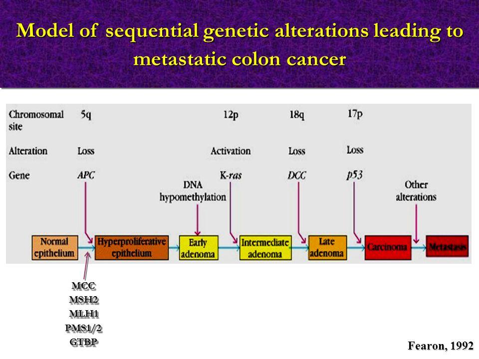 ADOPTIVE CELLULAR IMMUNOTHERAPY LAK CIK TIL Tumor-specific PBMC