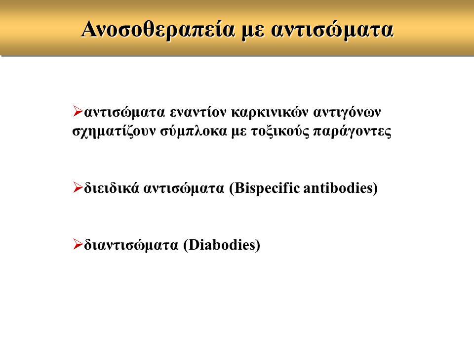   αντισώματα εναντίον καρκινικών αντιγόνων σχηματίζουν σύμπλοκα με τοξικούς παράγοντες   διειδικά αντισώματα (Bispecific antibodies)   διαντισώματα (Diabodies) Ανοσοθεραπεία με αντισώματα