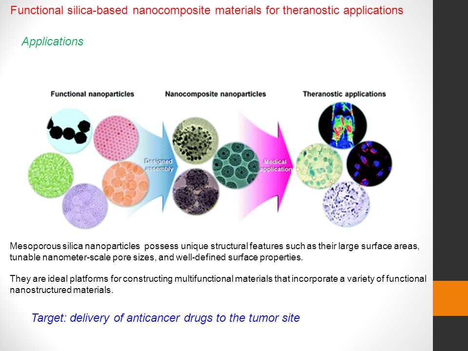 Functional silica-based nanocomposite materials for theranostic applications Applications Mesoporous silica nanoparticles possess unique structural fe