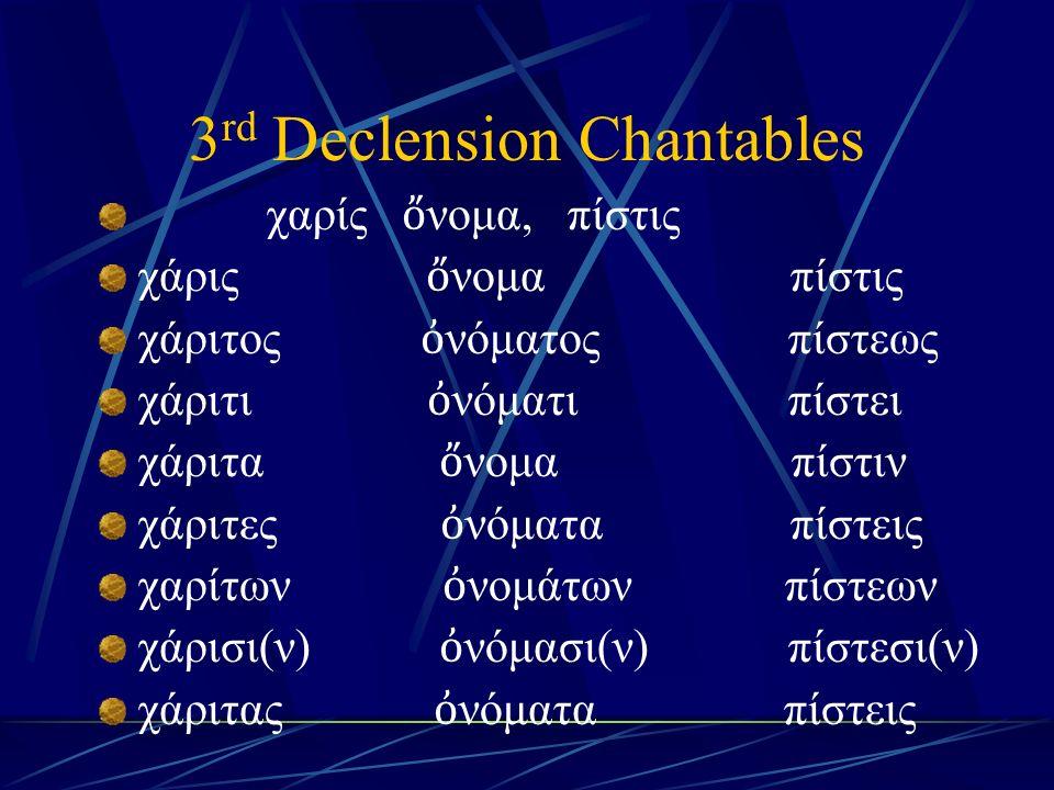 3 rd Declension Chantables χαρίς ὄ νομα, πίστις χάρις ὄ νομα πίστις χάριτος ὀ νόματος πίστεως χάριτι ὀ νόματι πίστει χάριτα ὄ νομα πίστιν χάριτες ὀ νόματα πίστεις χαρίτων ὀ νομάτων πίστεων χάρισι(ν) ὀ νόμασι(ν) πίστεσι(ν) χάριτας ὀ νόματα πίστεις