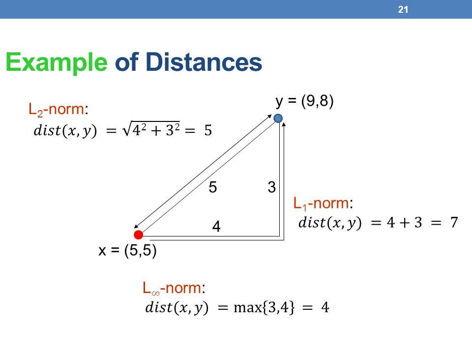 21 Example of Distances x = (5,5) y = (9,8) 4 35