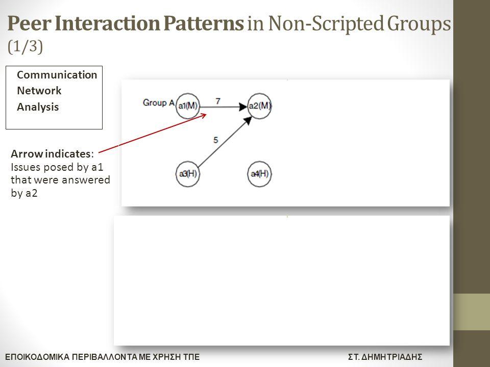 ΕΠΟΙΚΟΔΟΜΙΚΑ ΠΕΡΙΒΑΛΛΟΝΤΑ ΜΕ ΧΡΗΣΗ ΤΠΕΣΤ. ΔΗΜΗΤΡΙΑΔΗΣ Peer Interaction Patterns in Non-Scripted Groups (1/3) Communication Network Analysis Arrow indi