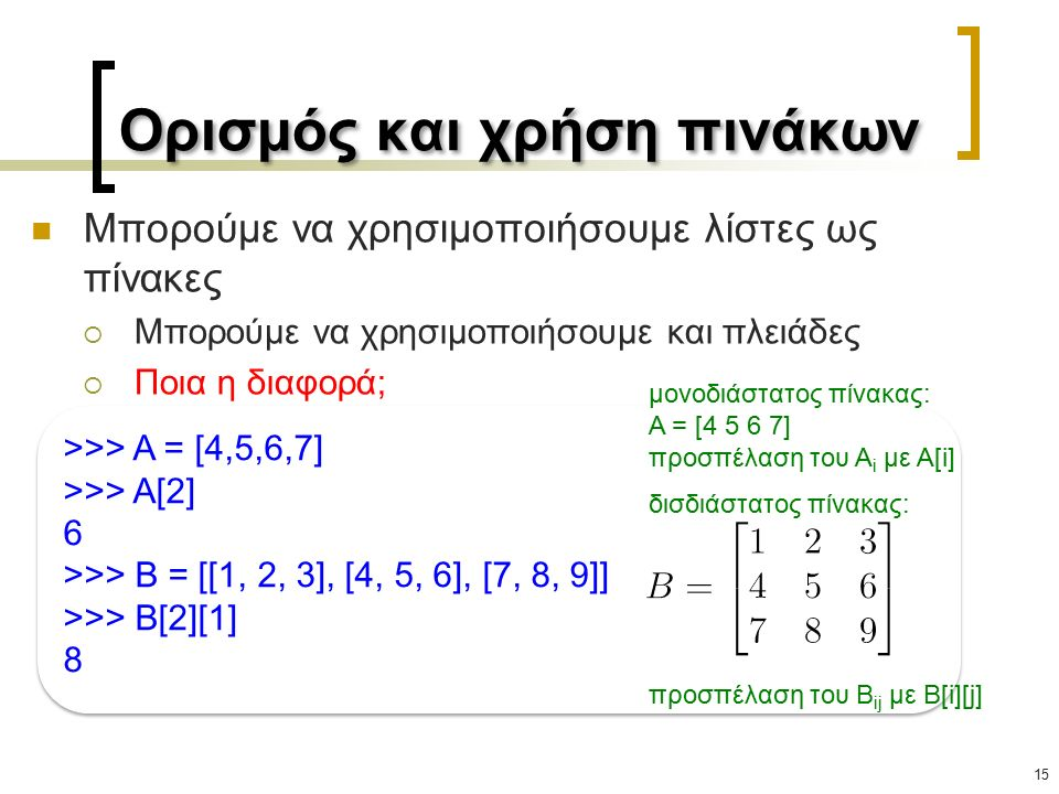 Ορισμός και χρήση πινάκων 15 Μπορούμε να χρησιμοποιήσουμε λίστες ως πίνακες  Μπορούμε να χρησιμοποιήσουμε και πλειάδες  Ποια η διαφορά; >>> A = [4,5,6,7] >>> A[2] 6 >>> B = [[1, 2, 3], [4, 5, 6], [7, 8, 9]] >>> B[2][1] 8 >>> A = [4,5,6,7] >>> A[2] 6 >>> B = [[1, 2, 3], [4, 5, 6], [7, 8, 9]] >>> B[2][1] 8 μονοδιάστατος πίνακας: A = [4 5 6 7] προσπέλαση του Α i με A[i] δισδιάστατος πίνακας: προσπέλαση του B ij με B[i][j]