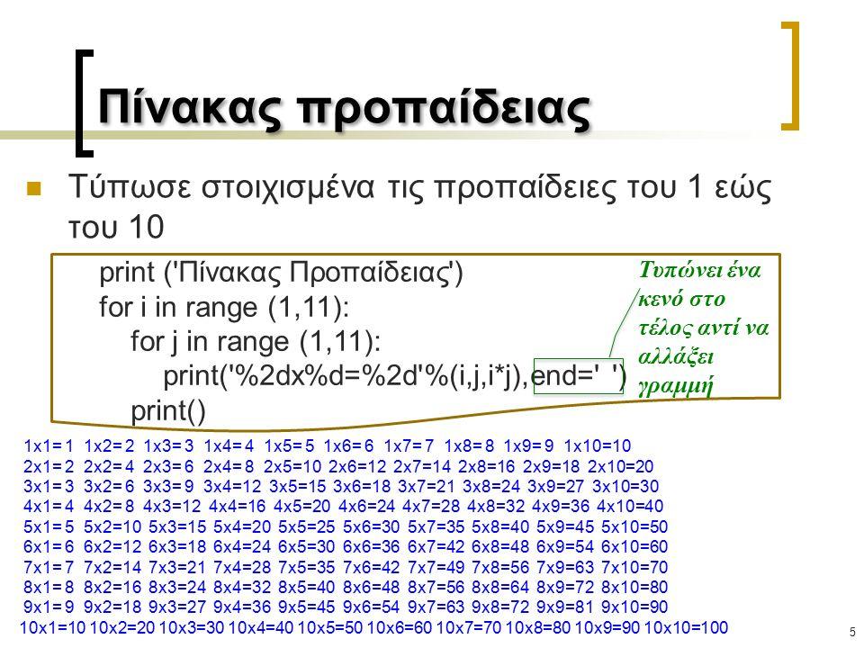 Πίνακας προπαίδειας Τύπωσε στοιχισμένα τις προπαίδειες του 1 εώς του 10 5 print ( Πίνακας Προπαίδειας ) for i in range (1,11): for j in range (1,11): print( %2dx%d=%2d %(i,j,i*j),end= ) print() Τυπώνει ένα κενό στο τέλος αντί να αλλάξει γραμμή 1x1= 1 1x2= 2 1x3= 3 1x4= 4 1x5= 5 1x6= 6 1x7= 7 1x8= 8 1x9= 9 1x10=10 2x1= 2 2x2= 4 2x3= 6 2x4= 8 2x5=10 2x6=12 2x7=14 2x8=16 2x9=18 2x10=20 3x1= 3 3x2= 6 3x3= 9 3x4=12 3x5=15 3x6=18 3x7=21 3x8=24 3x9=27 3x10=30 4x1= 4 4x2= 8 4x3=12 4x4=16 4x5=20 4x6=24 4x7=28 4x8=32 4x9=36 4x10=40 5x1= 5 5x2=10 5x3=15 5x4=20 5x5=25 5x6=30 5x7=35 5x8=40 5x9=45 5x10=50 6x1= 6 6x2=12 6x3=18 6x4=24 6x5=30 6x6=36 6x7=42 6x8=48 6x9=54 6x10=60 7x1= 7 7x2=14 7x3=21 7x4=28 7x5=35 7x6=42 7x7=49 7x8=56 7x9=63 7x10=70 8x1= 8 8x2=16 8x3=24 8x4=32 8x5=40 8x6=48 8x7=56 8x8=64 8x9=72 8x10=80 9x1= 9 9x2=18 9x3=27 9x4=36 9x5=45 9x6=54 9x7=63 9x8=72 9x9=81 9x10=90 10x1=10 10x2=20 10x3=30 10x4=40 10x5=50 10x6=60 10x7=70 10x8=80 10x9=90 10x10=100
