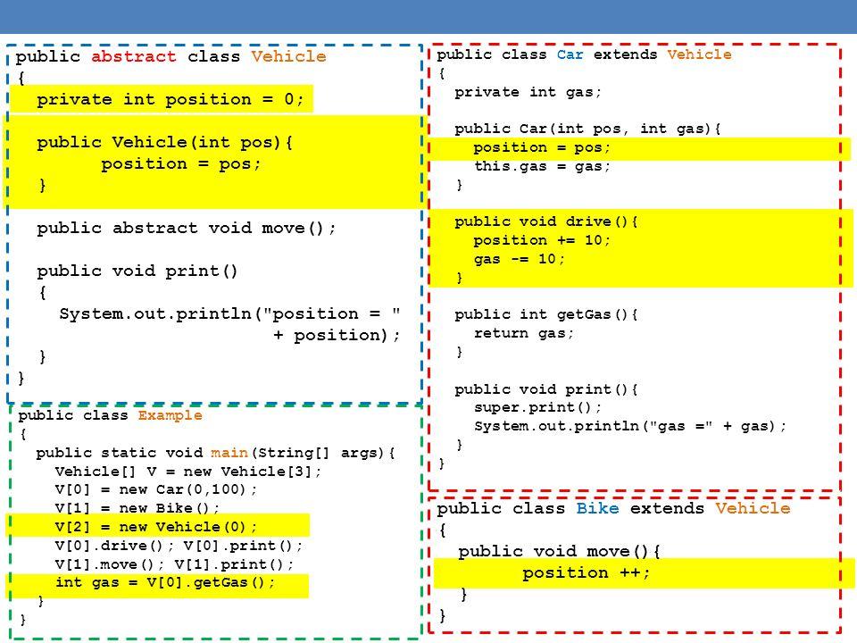 public abstract class Vehicle { protected int position = 0; public Vehicle(){ } public Vehicle(int pos){ position = pos; } public int getPosition{ return position } public void setPosition(int pos){ position = pos; } public abstract void move(); public void print() { System.out.println( position = + position); } Το πεδίο position πρέπει να είναι protected εφόσον το χρησιμοποιούν και οι παράγωγες κλάσεις ή να ορίσουμε getPosition και setPosition μεθόδους Πρέπει να ορίσουμε και ένα κενό constructor, ή να καλούμε την super μέσα στις παράγωγες κλάσεις.