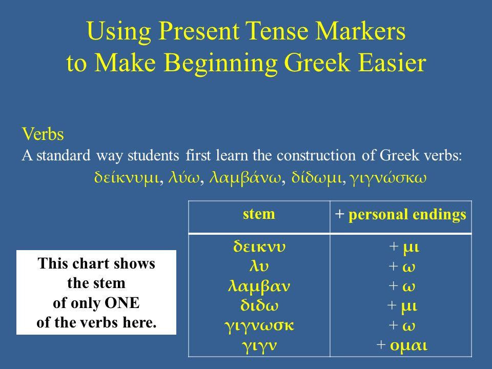 How to Make Beginning Greek Rational and Regular (Really) An essential principle about the ancient Greek alphabet: SPELL IT LIKE IT SOUNDS.