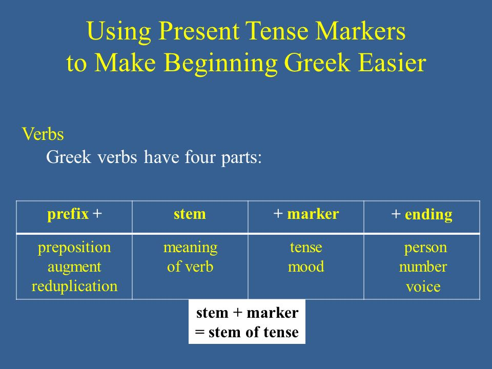 Using Present Tense Markers to Make Beginning Greek Easier stopdoi stopdoyou stopdohe stopdowe stopdoy'all stopdothey Building a Greek Verb Now IMAGINE verbs like this!