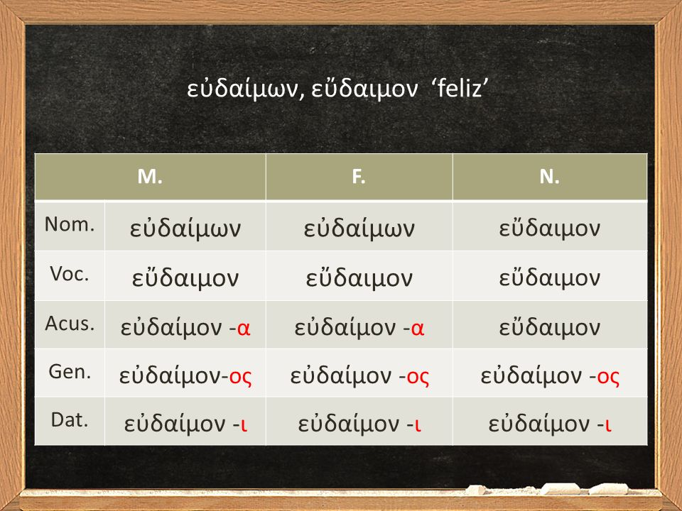 M.F.N. Nom. εὐδαίμων εὔδαιμον Voc. εὔδαιμον Acus.