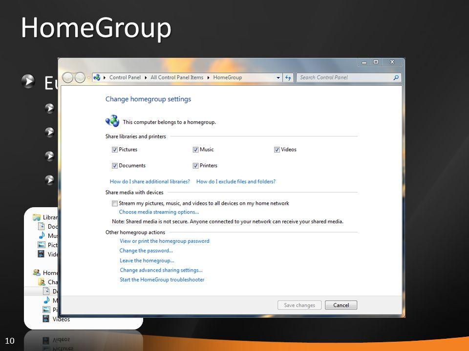 10 Εύκολο στην εγκατάσταση οικιακό δίκτυο Υποστηρίζει ΜΟΝΟ Windows 7 Multimedia sharing & streaming File and Printer Sharing Join εύκολα και γρήγορα μ
