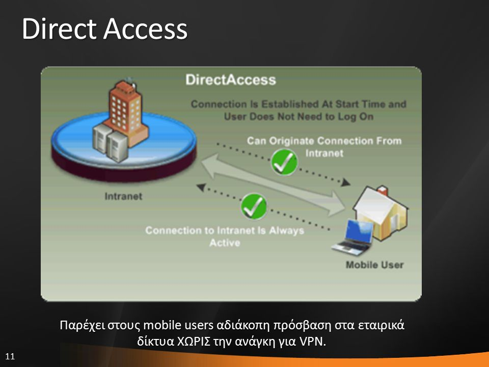 11 Direct Access Παρέχει στους mobile users αδιάκοπη πρόσβαση στα εταιρικά δίκτυα ΧΩΡΙΣ την ανάγκη για VPN.