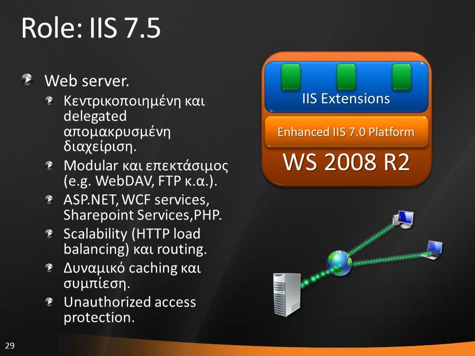 29 Role: IIS 7.5 Web server. Κεντρικοποιημένη και delegated απομακρυσμένη διαχείριση. Modular και επεκτάσιμος (e.g. WebDAV, FTP κ.α.). ASP.NET, WCF se
