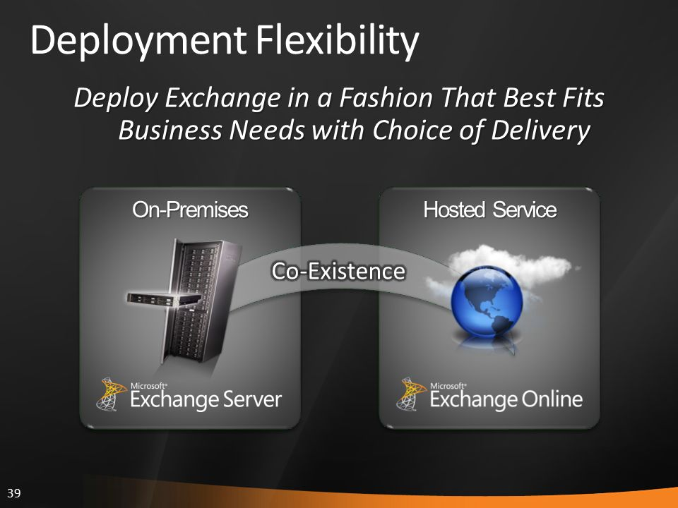 39 Deployment Flexibility On-Premises Hosted Service Deploy Exchange in a Fashion That Best Fits Business Needs with Choice of Delivery
