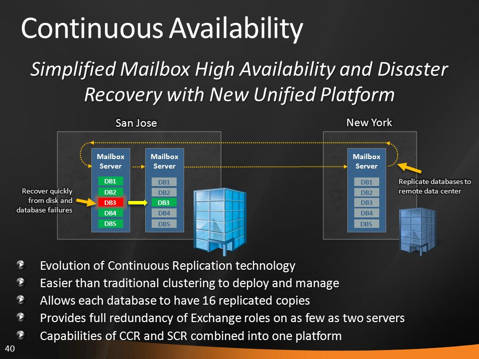 40 Mailbox Server Continuous Availability Evolution of Continuous Replication technology Easier than traditional clustering to deploy and manage Allow