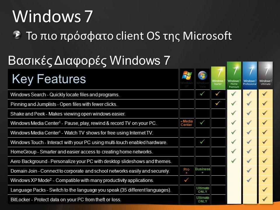 Το πιο πρόσφατο client OS της Microsoft Βασικές Διαφορές Windows 7 Windows Search - Quickly locate files and programs. Pinning and Jumplists - Open fi