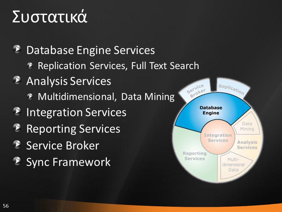 56 Συστατικά Database Engine Services Replication Services, Full Text Search Analysis Services Multidimensional, Data Mining Integration Services Repo