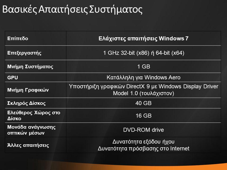 Επίπεδο Ελάχιστες απαιτήσεις Windows 7 Επεξεργαστής 1 GHz 32-bit (x86) ή 64-bit (x64) Μνήμη Συστήματος 1 GB GPU Κατάλληλη για Windows Aero Μνήμη Γραφι