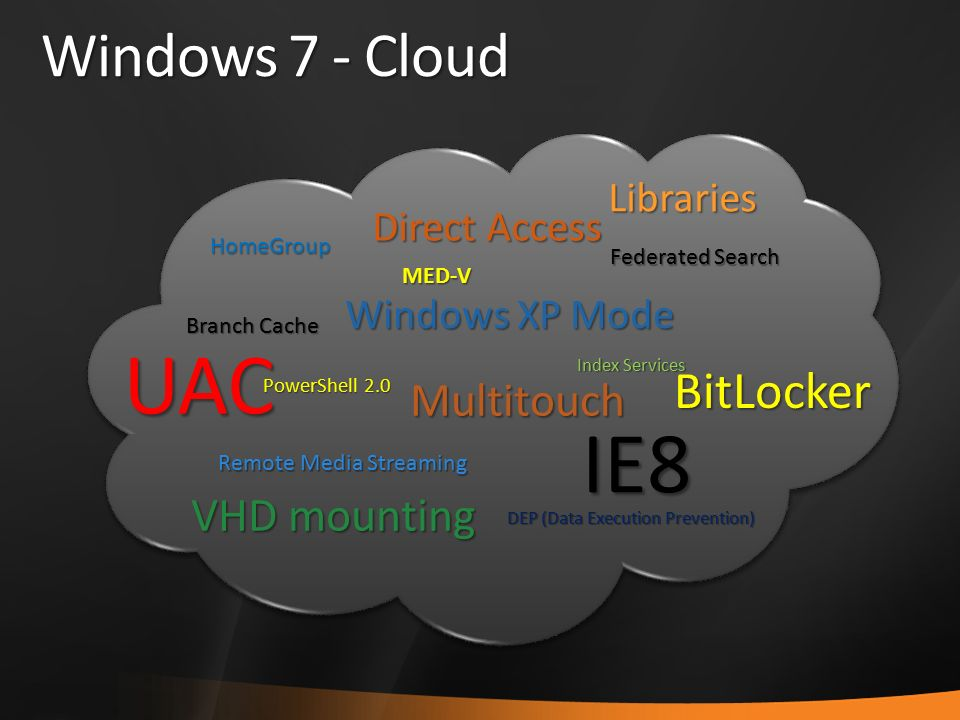 Windows 7 - Cloud HomeGroup BitLocker VHD mounting Direct Access Branch Cache Federated Search Multitouch Libraries PowerShell 2.0 UAC Index Services IE8 DEP (Data Execution Prevention) Remote Media Streaming MED-V Windows XP Mode