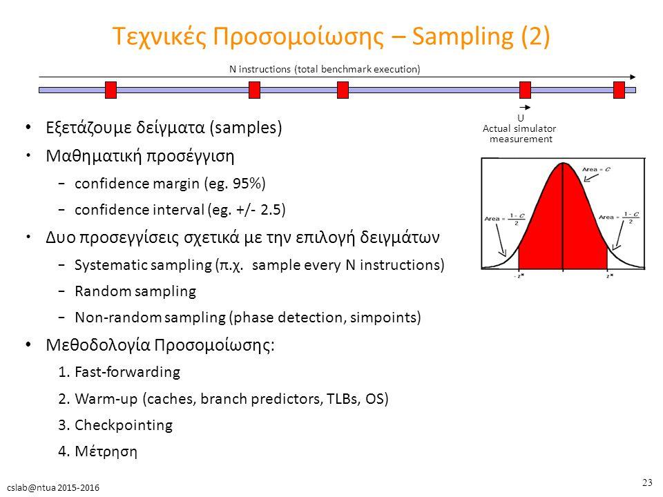 23 cslab@ntua 2015-2016 Τεχνικές Προσομοίωσης – Sampling (2) Εξετάζουμε δείγματα (samples) Μαθηματική προσέγγιση – confidence margin (eg.