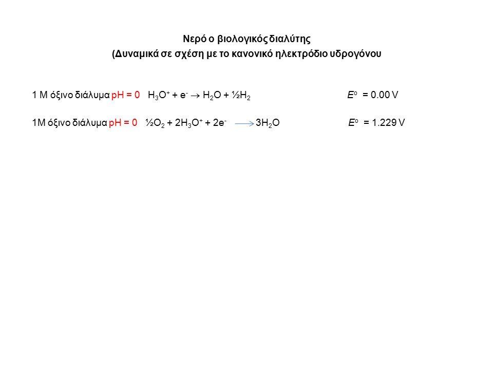 Νερό ο βιολογικός διαλύτης (Δυναμικά σε σχέση με το κανονικό ηλεκτρόδιο υδρογόνου 1 M όξινο διάλυμα pH = 0 H 3 O + + e -  H 2 O + ½H 2 E o = 0.00 V 1M όξινο διάλυμα pH = 0 ½O 2 + 2H 3 O + + 2e - 3H 2 O E o = 1.229 V