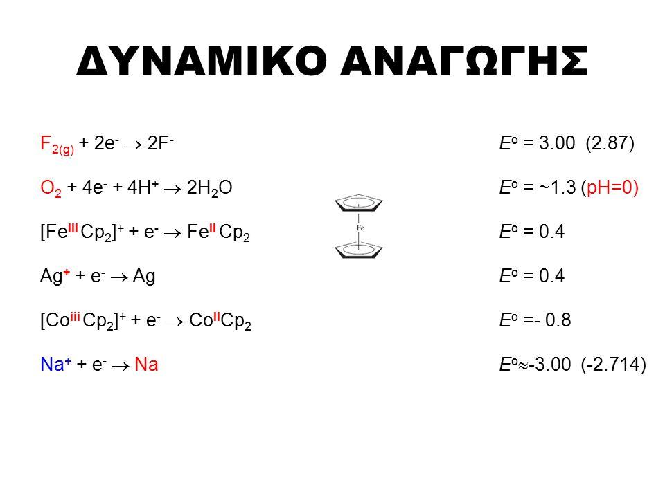 ΔΥΝΑΜΙΚΟ ΑΝΑΓΩΓΗΣ F 2(g) + 2e -  2F - E o = 3.00 (2.87) O 2 + 4e - + 4H +  2H 2 OE o = ~1.3 (pH=0) [Fe III Cp 2 ] + + e -  Fe II Cp 2 E o = 0.4 Ag + + e -  AgE o = 0.4 [Co iii Cp 2 ] + + e -  Co II Cp 2 E o =- 0.8 Na + + e -  NaE o  -3.00 (-2.714)