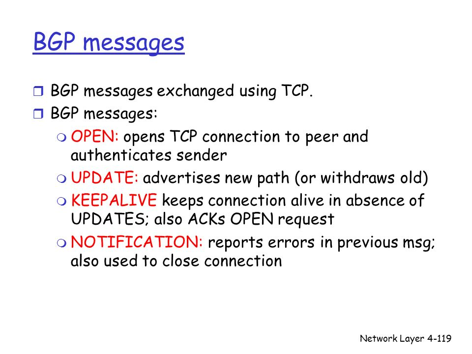 Network Layer4-119 BGP messages r BGP messages exchanged using TCP.