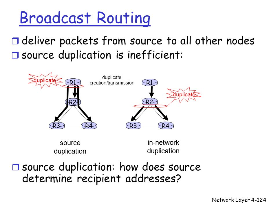 Network Layer4-124 R1 R2 R3R4 source duplication R1 R2 R3R4 in-network duplication duplicate creation/transmission duplicate Broadcast Routing r deliver packets from source to all other nodes r source duplication is inefficient: r source duplication: how does source determine recipient addresses
