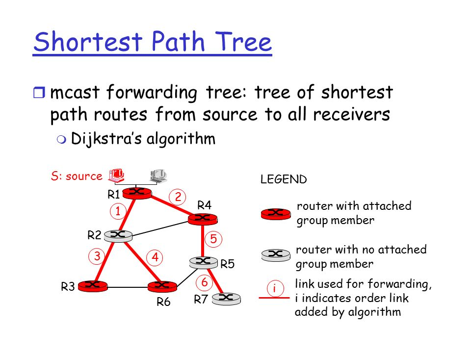 Shortest Path Tree r mcast forwarding tree: tree of shortest path routes from source to all receivers m Dijkstra's algorithm R1 R2 R3 R4 R5 R6 R7 2 1 6 3 4 5 i router with attached group member router with no attached group member link used for forwarding, i indicates order link added by algorithm LEGEND S: source