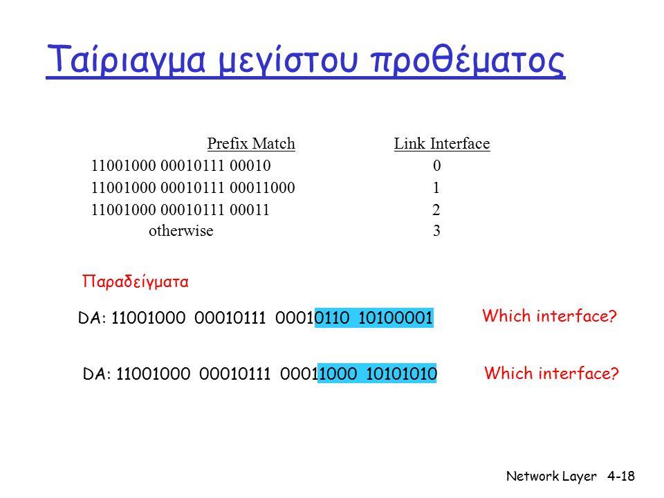 Network Layer4-18 Ταίριαγμα μεγίστου προθέματος Prefix Match Link Interface 11001000 00010111 00010 0 11001000 00010111 00011000 1 11001000 00010111 0