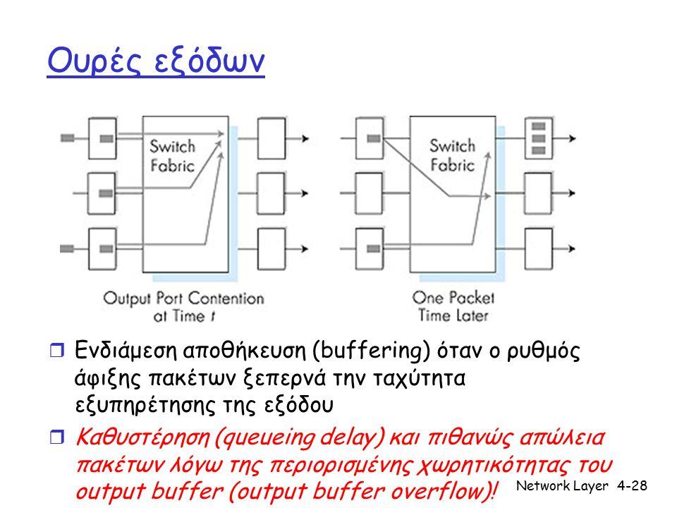Network Layer4-28 Ουρές εξόδων r Ενδιάμεση αποθήκευση (buffering) όταν ο ρυθμός άφιξης πακέτων ξεπερνά την ταχύτητα εξυπηρέτησης της εξόδου r Καθυστέρηση (queueing delay) και πιθανώς απώλεια πακέτων λόγω της περιορισμένης χωρητικότητας του output buffer (output buffer overflow)!