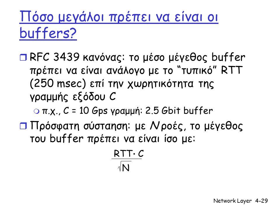 Network Layer4-29 Πόσο μεγάλοι πρέπει να είναι οι buffers.