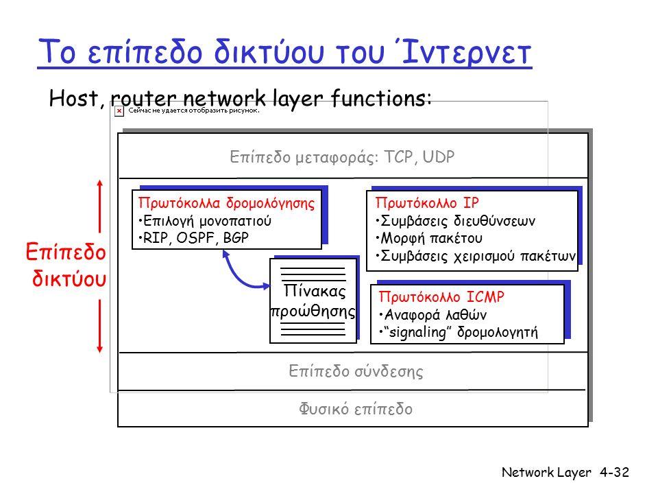 Network Layer4-32 Το επίπεδο δικτύου του Ίντερνετ Πίνακας προώθησης Host, router network layer functions: Πρωτόκολλα δρομολόγησης Επιλογή μονοπατιού RIP, OSPF, BGP Πρωτόκολλο IP Συμβάσεις διευθύνσεων Μορφή πακέτου Συμβάσεις χειρισμού πακέτων Πρωτόκολλο ICMP Αναφορά λαθών signaling δρομολογητή Επίπεδο μεταφοράς: TCP, UDP Επίπεδο σύνδεσης Φυσικό επίπεδο Επίπεδο δικτύου