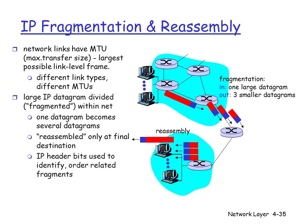 Network Layer4-35 IP Fragmentation & Reassembly r network links have MTU (max.transfer size) - largest possible link-level frame.