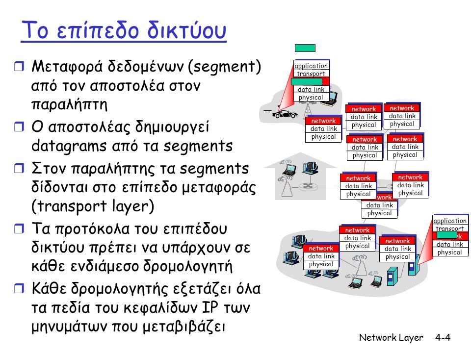 Network Layer4-4 Το επίπεδο δικτύου r Μεταφορά δεδομένων (segment) από τον αποστολέα στον παραλήπτη r Ο αποστολέας δημιουργεί datagrams από τα segments r Στον παραλήπτης τα segments δίδονται στο επίπεδο μεταφοράς (transport layer) r Τα προτόκολα του επιπέδου δικτύου πρέπει να υπάρχουν σε κάθε ενδιάμεσο δρομολογητή r Κάθε δρομολογητής εξετάζει όλα τα πεδία του κεφαλίδων IP των μηνυμάτων που μεταβιβάζει application transport network data link physical application transport network data link physical network data link physical network data link physical network data link physical network data link physical network data link physical network data link physical network data link physical network data link physical network data link physical network data link physical network data link physical