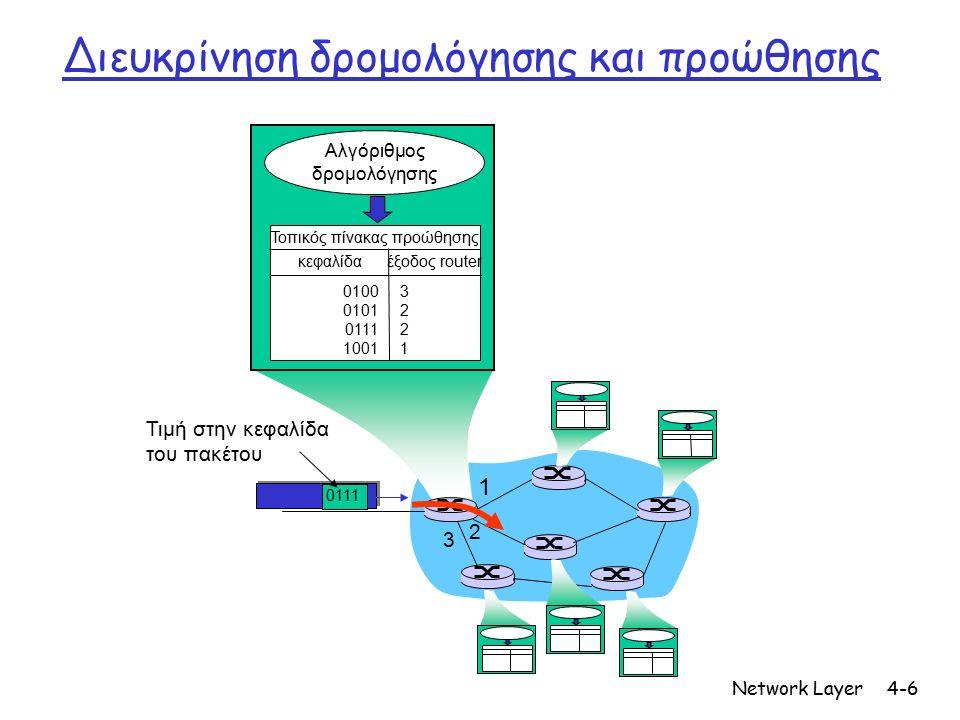 Network Layer4-7 Δημιουθργία σύνδεσης r 3 rd important function in some network architectures: m ATM, frame relay, X.25 r Πριν από την μεταφορά του μηνύθματος, η αφετηρία και ο προορισμός και οι ενδιάμεσοι δρομολογητές εγκαθιστούν μια εικονική σύνδεση (virtual connection- VC) m Στη διαδικασία αυτή εμπλέκονται οι δρομολογητές r Υπηρεσίες επιπέδων δικτύου και μεταφοράς: m Επίπεδο δικτύου: ανάμεσα σε δύο τερματικούς σταθμούς (και ενδιάμεσους δρομολογητές σε περίπτωση εικονικών συνδέσεων (VCs) m Επίπεδο μεταφοράς: ανάμεσα σε δύο διεργασίες