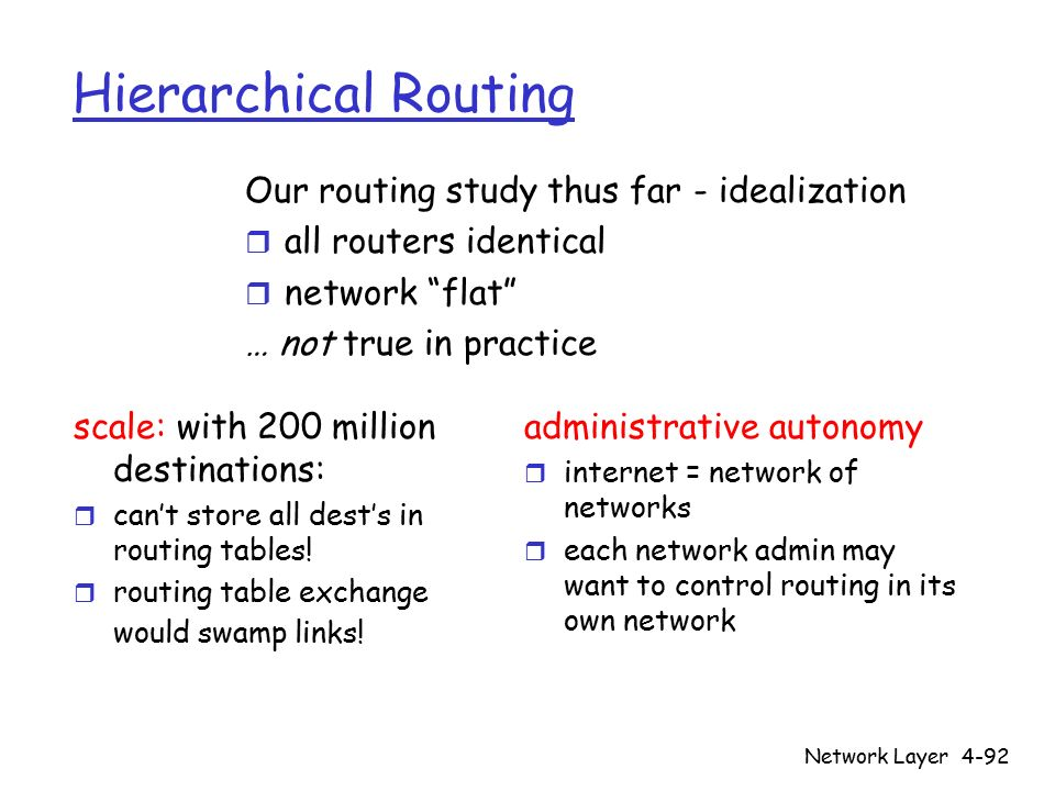 Network Layer4-92 Hierarchical Routing scale: with 200 million destinations: r can't store all dest's in routing tables.