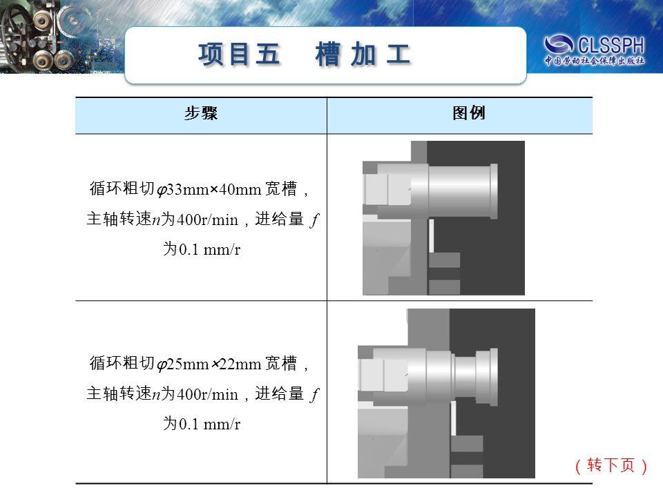 项目五 槽 加 工 步骤图例 循环粗切 φ 33mm×40mm 宽槽, 主轴转速 n 为 400r/min ,进给量 f 为 0.1 mm/r 循环粗切 φ 25mm×22mm 宽槽, 主轴转速 n 为 400r/min ,进给量 f 为 0.1 mm/r (转下页)