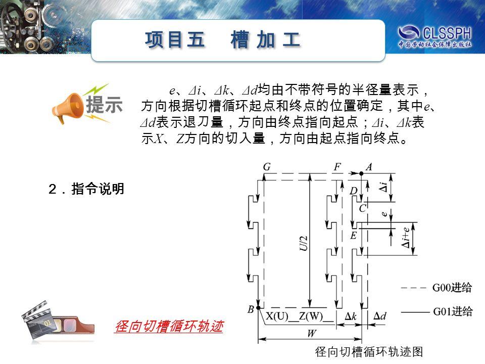 项目五 槽 加 工 对于程序段中的 Δi 、 Δk 值,在 FANUC 系统中, 不能输入小数点,而直接输入最小编程单位,如 P2000 表示径向每次切深量为 2mm 。 二、径向切槽循环 G75 在宽槽加工中的应用 1 .编程分析 ( 1 )循环参数的确定 e :分层切削每次退刀量,半径量,取 0.5mm ; X(U) Z(W) :切槽终点处坐标为( 30.0 , - 55.0 ); Δi : X 方向的每次背吃刀量,取值 2mm (半径量); Δk :刀具完成一次径向切削后,在 Z 方向的偏移量 3.5mm ; Δd :缺省; F :径向切削时的进给速度,取 F0.1 。
