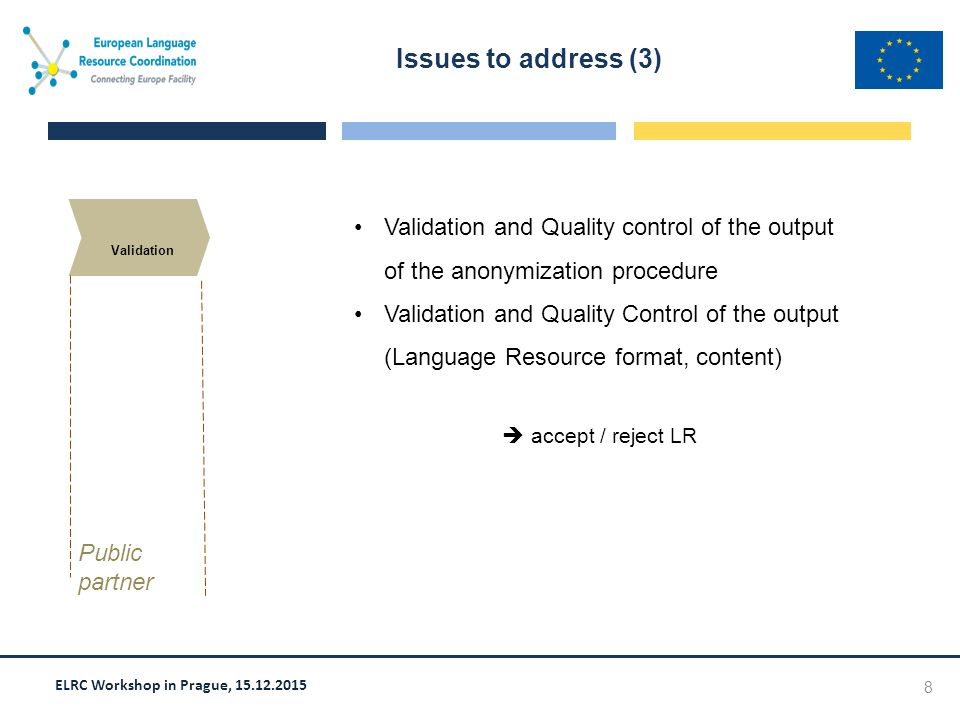 ELRC Workshop in Prague, 15.12.2015 8 Issues to address (3) Validation Public partner Validation and Quality control of the output of the anonymization procedure Validation and Quality Control of the output (Language Resource format, content)  accept / reject LR