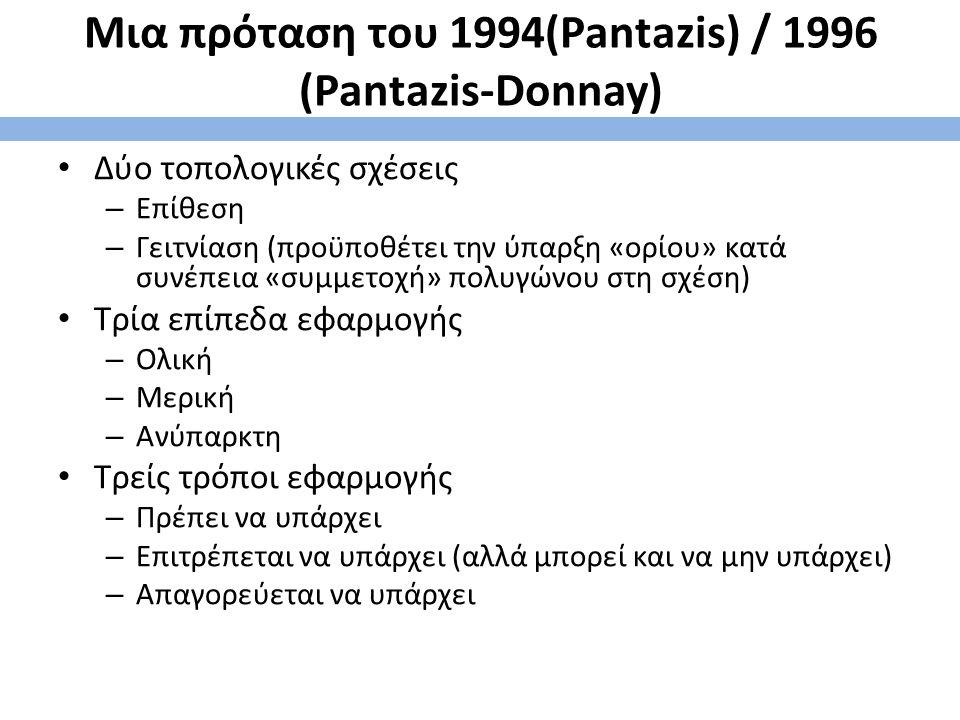 Μια πρόταση του 1994(Pantazis) / 1996 (Pantazis-Donnay) Δύο τοπολογικές σχέσεις – Επίθεση – Γειτνίαση (προϋποθέτει την ύπαρξη «ορίου» κατά συνέπεια «σ