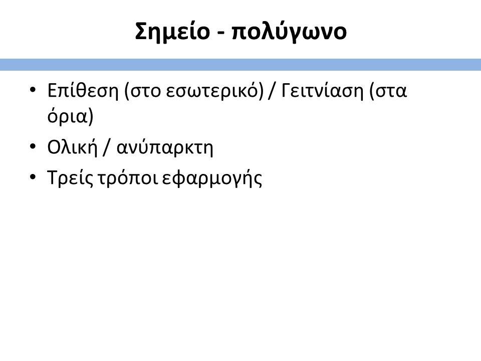 Σημείο - πολύγωνο Επίθεση (στο εσωτερικό) / Γειτνίαση (στα όρια) Ολική / ανύπαρκτη Τρείς τρόποι εφαρμογής