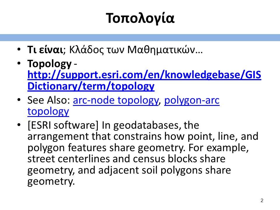 Ορισμός 1/2 Topology defines and enforces data integrity rules (for example, there should be no gaps between polygons).