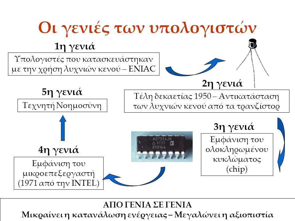 Οι γενιές των υπολογιστών 1η γενιά 2η γενιά 3η γενιά 4η γενιά Υπολογιστές που κατασκευάστηκαν με την χρήση λυχνιών κενού – ENIAC Τέλη δεκαετίας 1950 – Αντικατάσταση των λυχνιών κενού από τα τρανζίστορ ΑΠΟ ΓΕΝΙΑ ΣΕ ΓΕΝΙΑ Μικραίνει η κατανάλωση ενέργειας – Μεγαλώνει η αξιοπιστία Εμφάνιση του ολοκληρωμένου κυκλώματος (chip) Εμφάνιση του μικροεπεξεργαστή (1971 από την INTEL) 5η γενιά Τεχνητή Νοημοσύνη