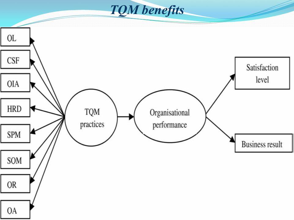 TQM benefits