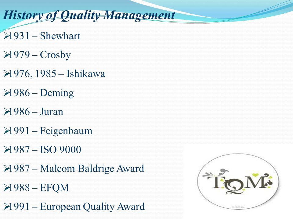 History of Quality Management  1931 – Shewhart  1979 – Crosby  1976, 1985 – Ishikawa  1986 – Deming  1986 – Juran  1991 – Feigenbaum  1987 – ISO 9000  1987 – Malcom Baldrige Award  1988 – EFQM  1991 – European Quality Award