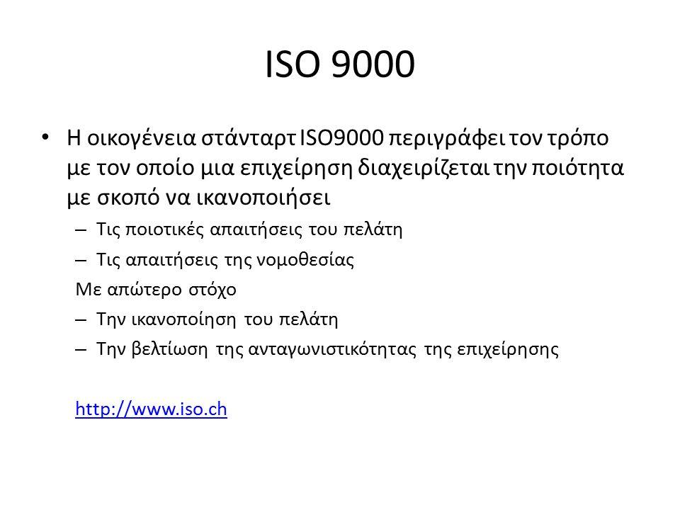 ISO 9000 Η οικογένεια στάνταρτ ISO9000 περιγράφει τον τρόπο με τον οποίο μια επιχείρηση διαχειρίζεται την ποιότητα με σκοπό να ικανοποιήσει – Τις ποιοτικές απαιτήσεις του πελάτη – Τις απαιτήσεις της νομοθεσίας Με απώτερο στόχο – Την ικανοποίηση του πελάτη – Την βελτίωση της ανταγωνιστικότητας της επιχείρησης http://www.iso.ch