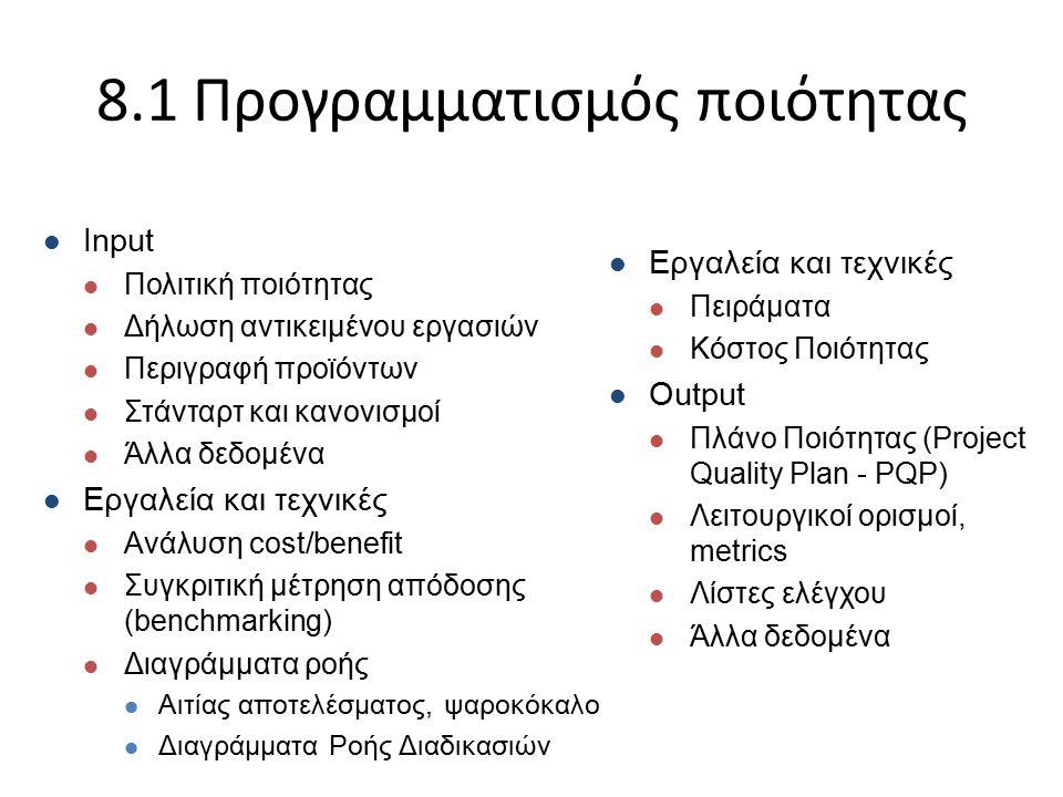 8.1 Προγραμματισμός ποιότητας Input Πολιτική ποιότητας Δήλωση αντικειμένου εργασιών Περιγραφή προϊόντων Στάνταρτ και κανονισμοί Άλλα δεδομένα Εργαλεία και τεχνικές Ανάλυση cost/benefit Συγκριτική μέτρηση απόδοσης (benchmarking) Διαγράμματα ροής Αιτίας αποτελέσματος, ψαροκόκαλο Διαγράμματα Ροής Διαδικασιών Εργαλεία και τεχνικές Πειράματα Κόστος Ποιότητας Output Πλάνο Ποιότητας (Project Quality Plan - PQP) Λειτουργικοί ορισμοί, metrics Λίστες ελέγχου Άλλα δεδομένα